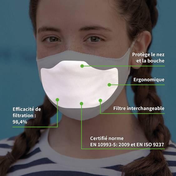 Recharge de 50 filtres en papier pour masque de protection 6/12 ans