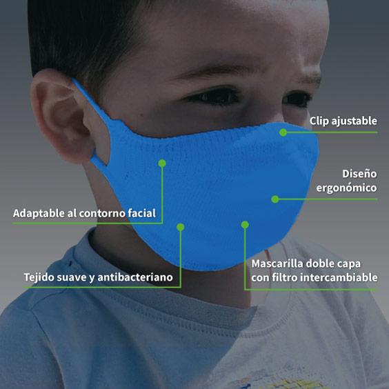 Mascarilla antivirus para niños de 3 a 5 años + Pack de 10 filtros. Lavable y reutilizable