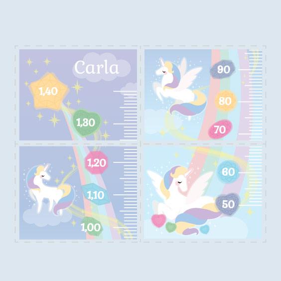 Medidor de unicornios
